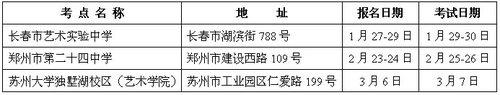 苏州大学2010年艺术类专业招生简章