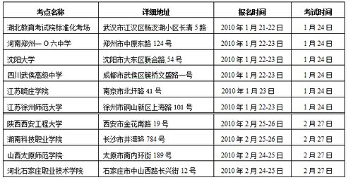 山东工艺美术学院2010年招生简章
