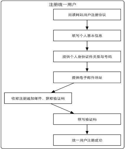 湖南省2019年下半年教育部书画等级考试报考(公告)
