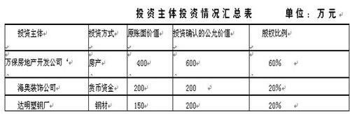 2010注册税务师考试税务代理实务试题及答案