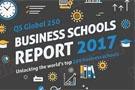 2017全球250所商学院报告 商科最热门如何选择