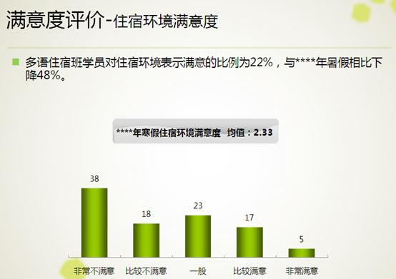 报告:多语种培训规模超160亿 师资掣肘行业发展