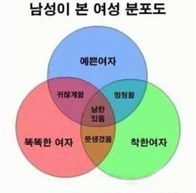 揭秘韩国:韩国男生眼中的韩国女生