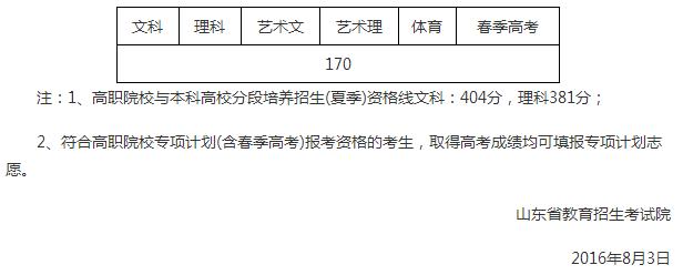 山东普通高招高职专科批志愿填报资格线确定
