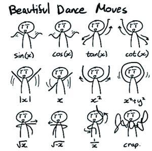 """数学公式难记?网友发明的""""函数舞""""跳起来"""