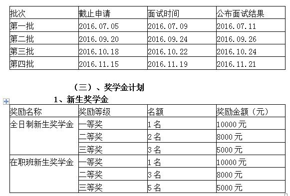 广东外语外贸大学2017年工商管理硕士(MBA)招生简章