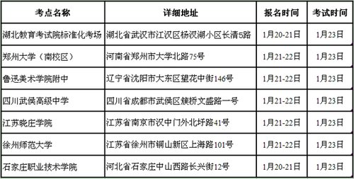 山东工艺美术学院2011年本科招生专业及计划