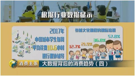 """""""互联网+教育""""成2019教育关键词 VIPKID在线模式满足中国家庭教"""
