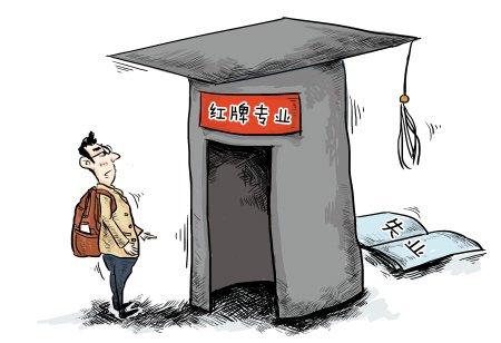 2013年热门专业就业预警:新闻专业成老大难