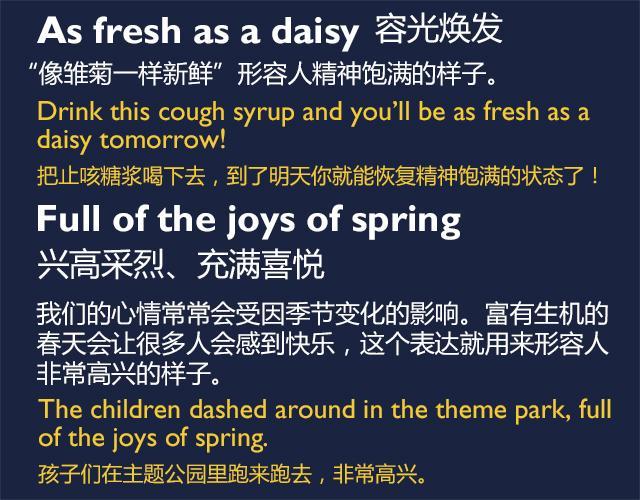 春回大地 万物复苏,你会用英语描述春天的美吗?