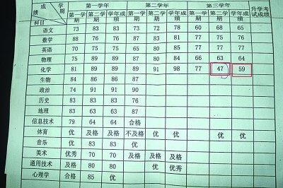 化学竞赛获奖者回校拿成绩单 高三化学不及格