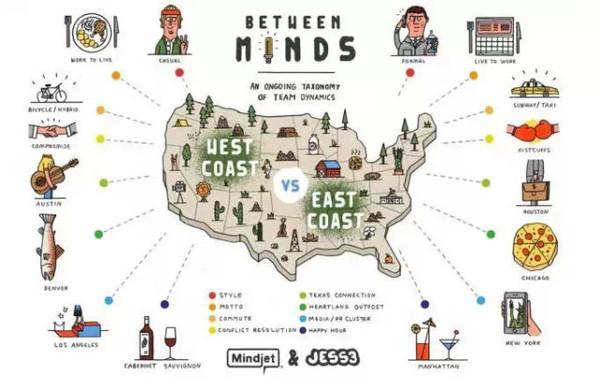 美国东部VS美国西部 留学党的你偏爱哪里?