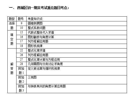 2014年北京西城区初一数学期末考试试卷分析