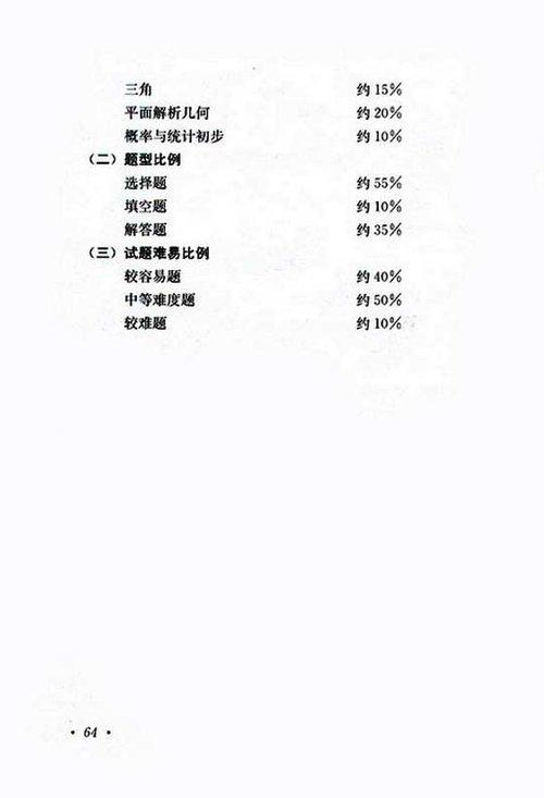 2010年成考高起点数学考试大纲
