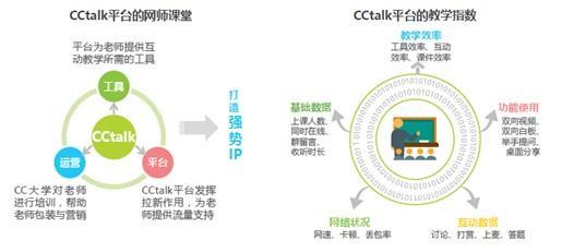 """cctalk打造""""v弹力弹力指数"""",助力网师推出教学ip初二强势教学设计图片"""