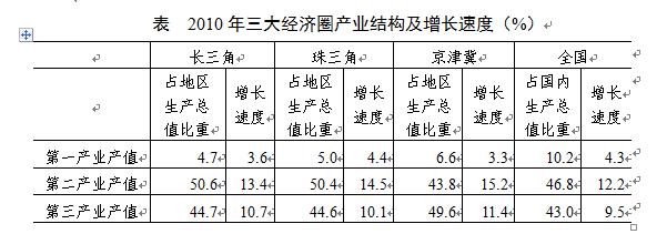 2015国家公务员考试大纲