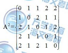 2015年全国硕士研究生考试计算机专业试题答案