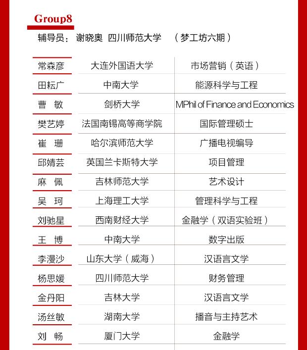 第七届中国传媒梦工坊录取最终名单