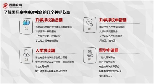 """远播教育集团总裁邹宏宇:""""教育焦虑""""怎么办"""