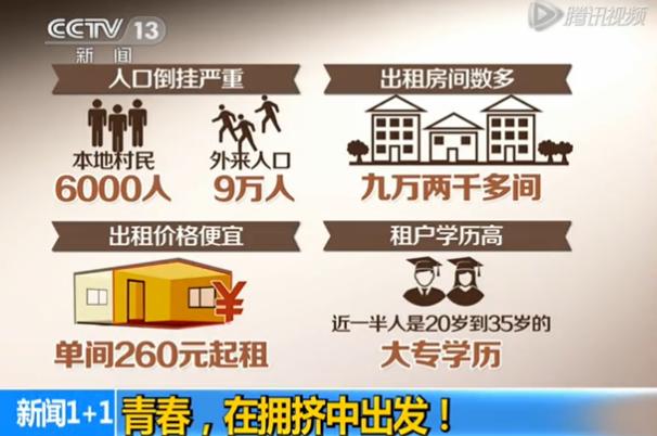 北京新蚁族聚集地调查:条件艰苦 个个月光