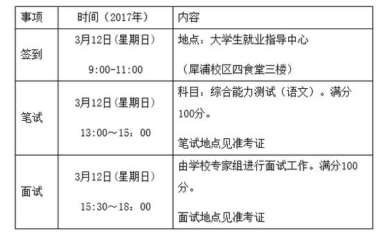 西南交通大学2017年保送生招生简章