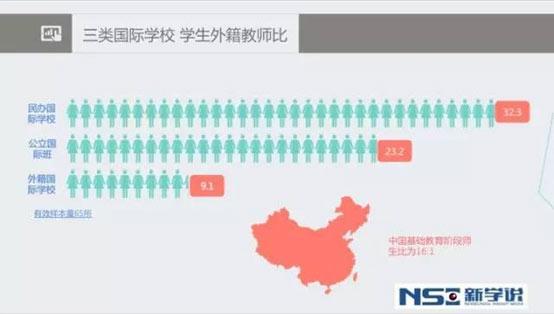 2015国际学校报告发布:未来资本会推动行业发展