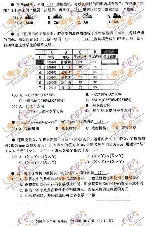 2009年下半年计算机软考程序员考试上午试题