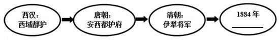 特岗教师考试政权分立与民族融合试题(三)