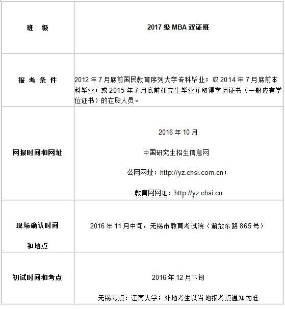 江南大学2017年工商管理硕士招生简章