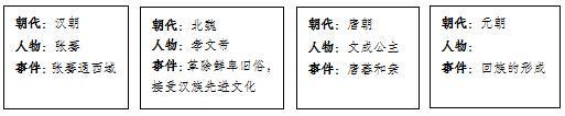 特岗教师考试政权分立与民族融合试题(四)