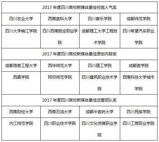 QQ智慧校园信息化暨新媒体研讨会(成都站)落地西南,共商高校新媒体融合未来