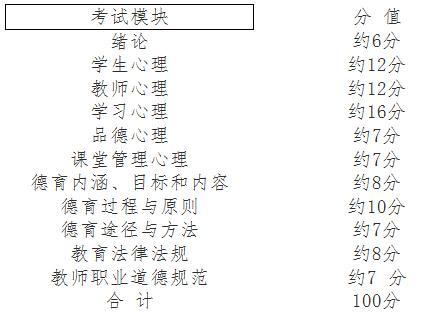 广西教师招聘考试教育心理学与德育工作大纲