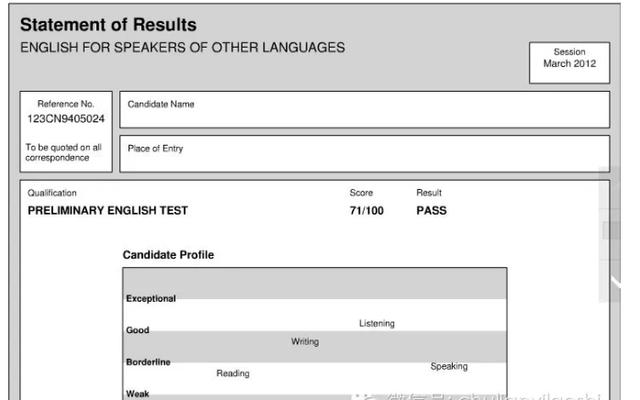 """MSE剑桥英语""""小雅思""""考试之口语高分秘笈"""