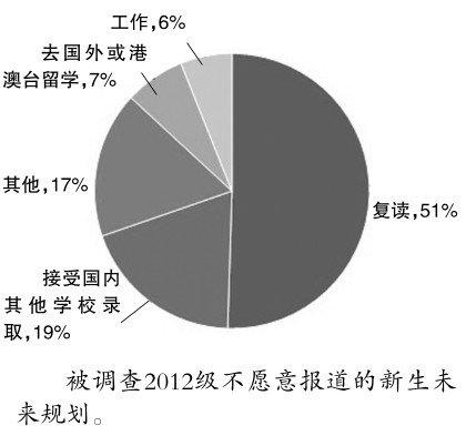 高考生名校报到率为97% 高职大专仅69%