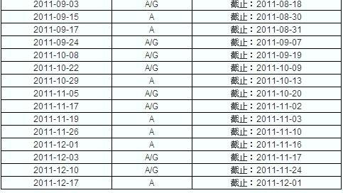 名师总结:2011年雅思考试最新时间表