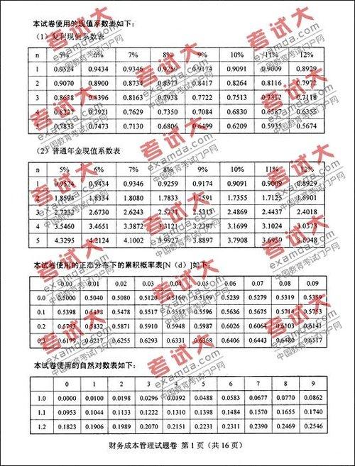 09年注会考试财务成本管理真题及答案(新)