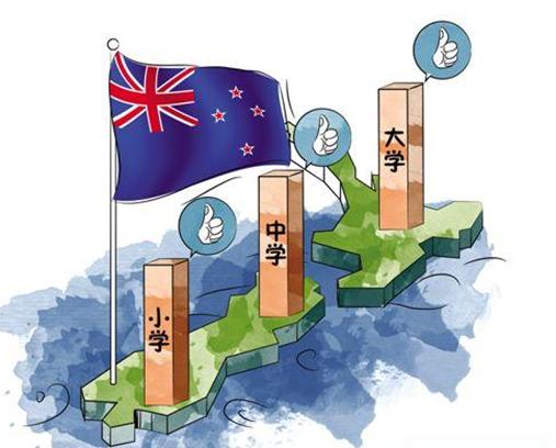 传统留学地区痛点频发 留学新西兰趋势走热