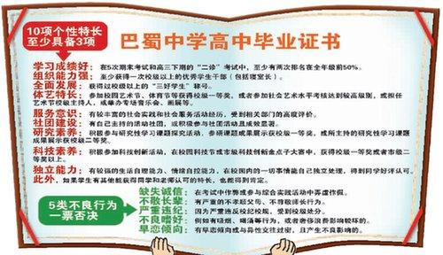 巴蜀技术早恋毕业证吸烟自制喝酒都拿不到(图)内容中学浙江高中图片