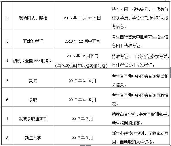 西北农林科技大学2017年工商管理硕士招生简章