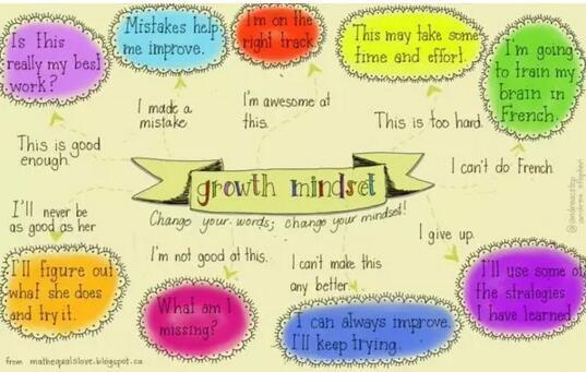 贴在美教室里的9句话是怎样帮孩子转变思维的