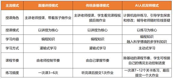 http://www.reviewcode.cn/rengongzhinen/81477.html