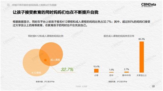 沪江发布母亲节调研报告  三成妈妈和孩子同上网课