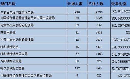 中国人口数量变化图_包头人口数量2018