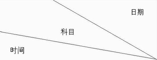 湖南省2012年艺术高考全省统一考试工作的通知
