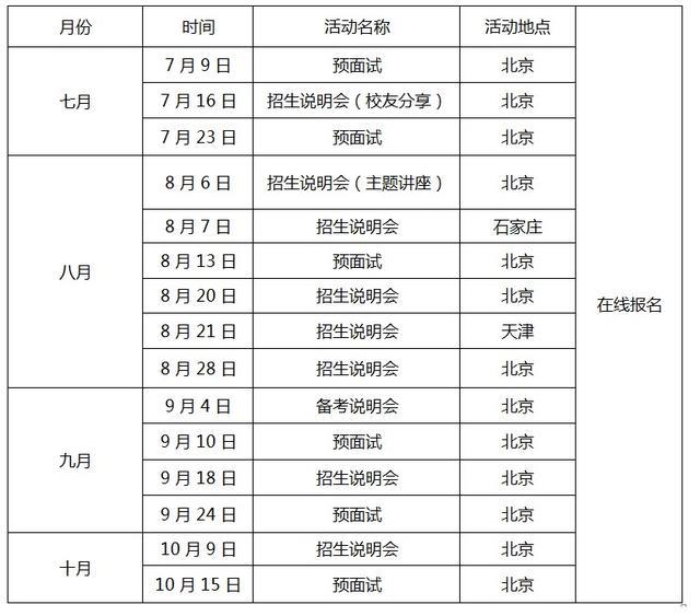 中国政法MBA首创体育产业 奖学金最高约20万