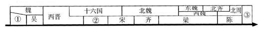 特岗教师考试政权分立与民族融合试题(一)