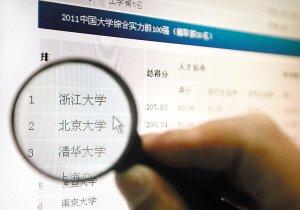 武书连大学排行再遭质疑 被问有啥权力排名?