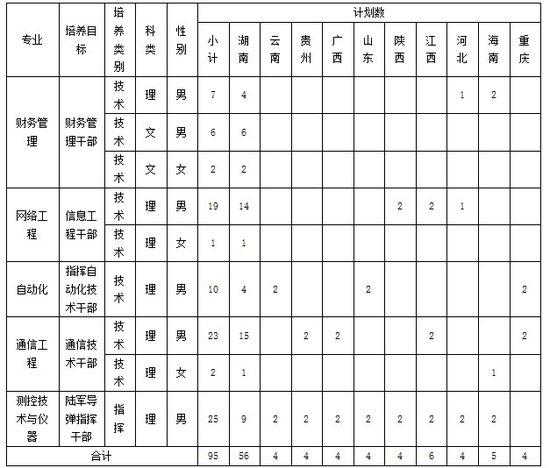 湘潭大学:新增知识产权本科专业