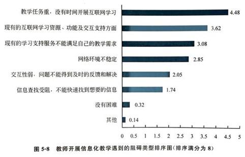教育部发布中国互联网学习白皮书 互联网教育成未来趋势
