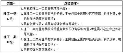 北京科技大学2016年自主招生简章